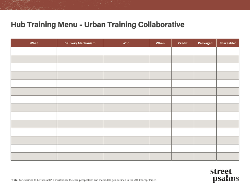 Hub Training Menu - Urban Training Collaborative